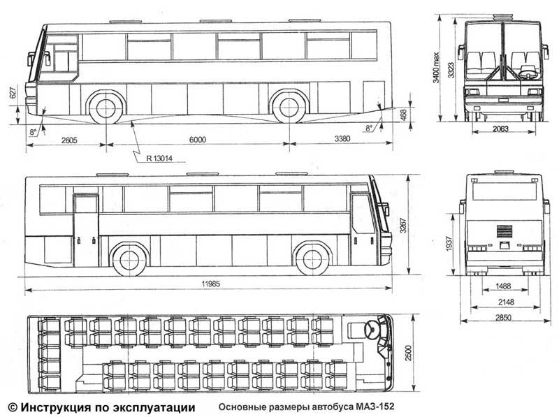 Первые автобусы имели двери в